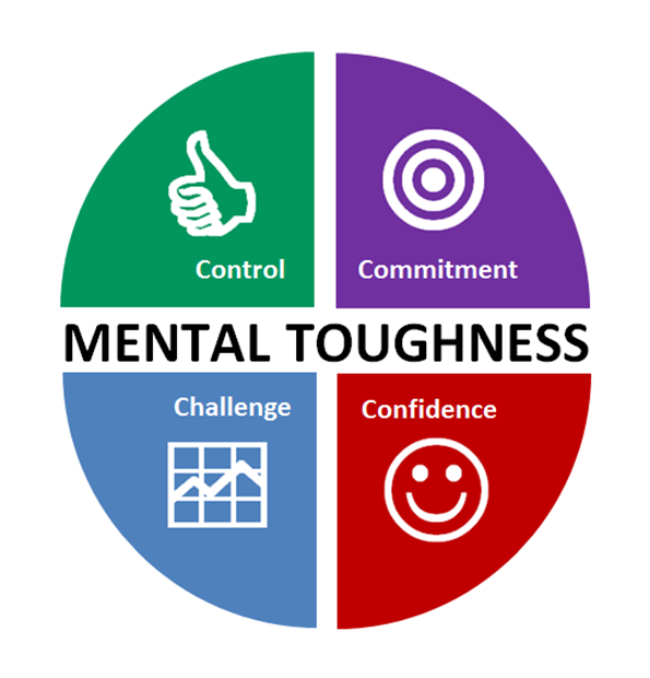 LAST CHANCE TO BOOK: DISCOVERING MENTAL TOUGHNESS CPD WORKSHOP