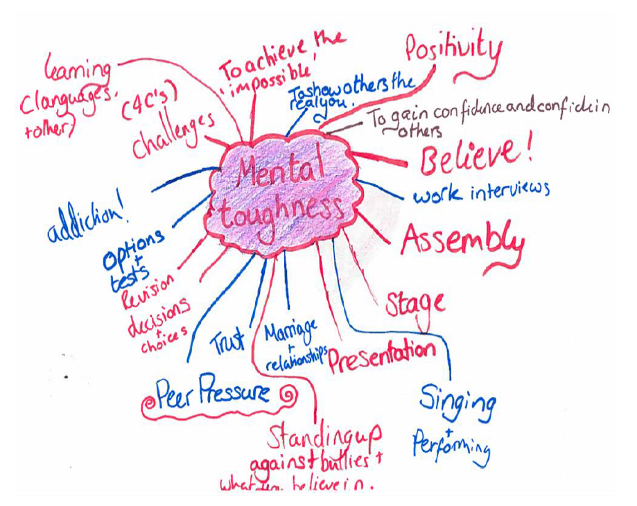 How much is a private mental health assessment photo 2