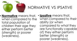 Ipsative vs. Normative