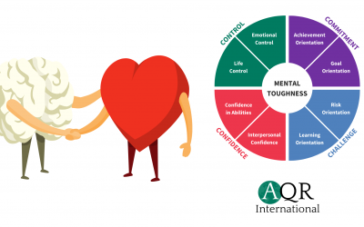 Mental Toughness and Emotional Intelligence