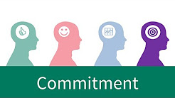 (Video) AQR CEO, Doug Strycharczyk, gives an overview of Commitment – the second C of the 4Cs of Mental Toughness