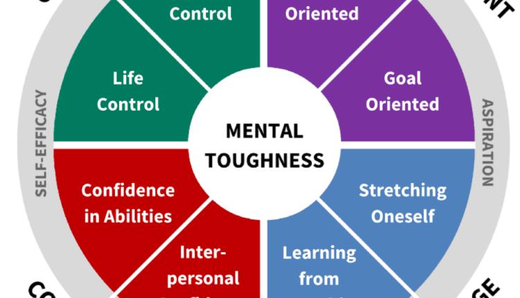 Mental Toughness Guru Doug Strycharczyk Comes To Bucharest