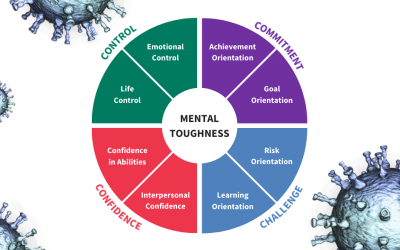 THE RELATIONSHIP BETWEEN MENTAL TOUGHNESS, JOB LOSS AND MENTAL HEALTH ISSUES DURING THE COVID-19 PANDEMIC