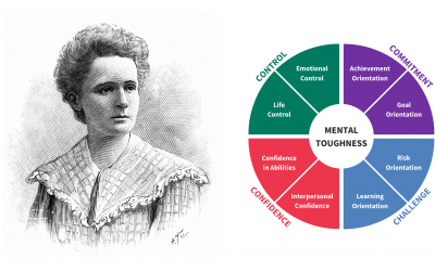 Marie Curie – A Role Model for Mental Toughness & Pioneer for Women in STEMM Careers