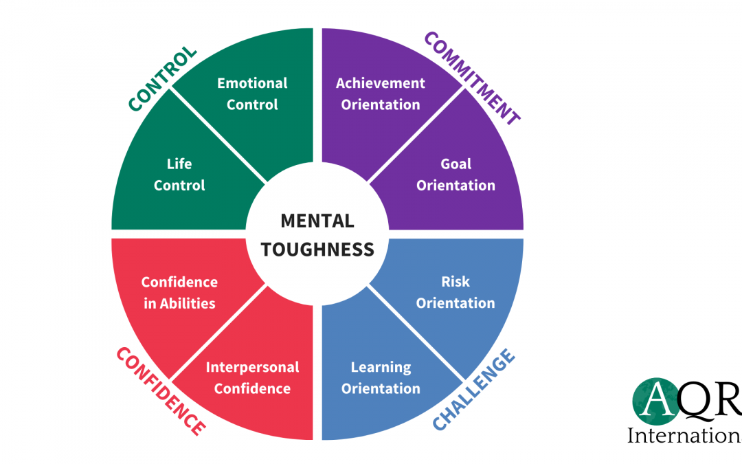 Why Mental Toughness and not Mental Strength?